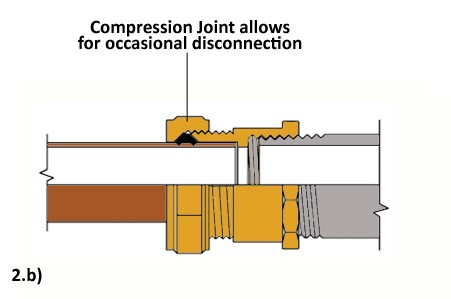 A compression joint will allow only occasional disconnection.