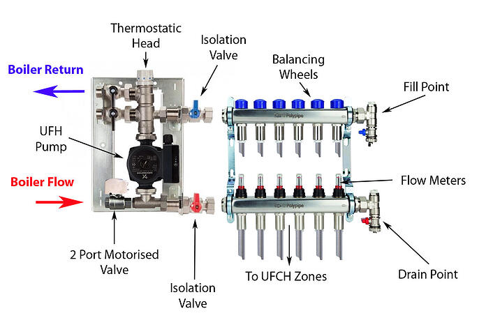 Pump-Manifold-Diagram